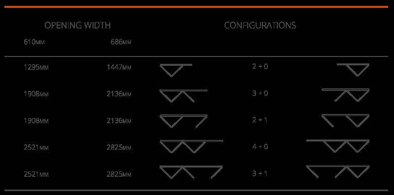 configurations-fold